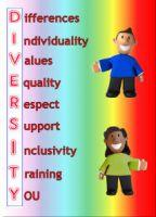Posters - Diversity 2