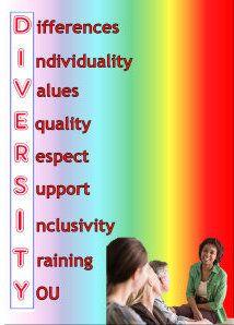 Posters - Diversity 3